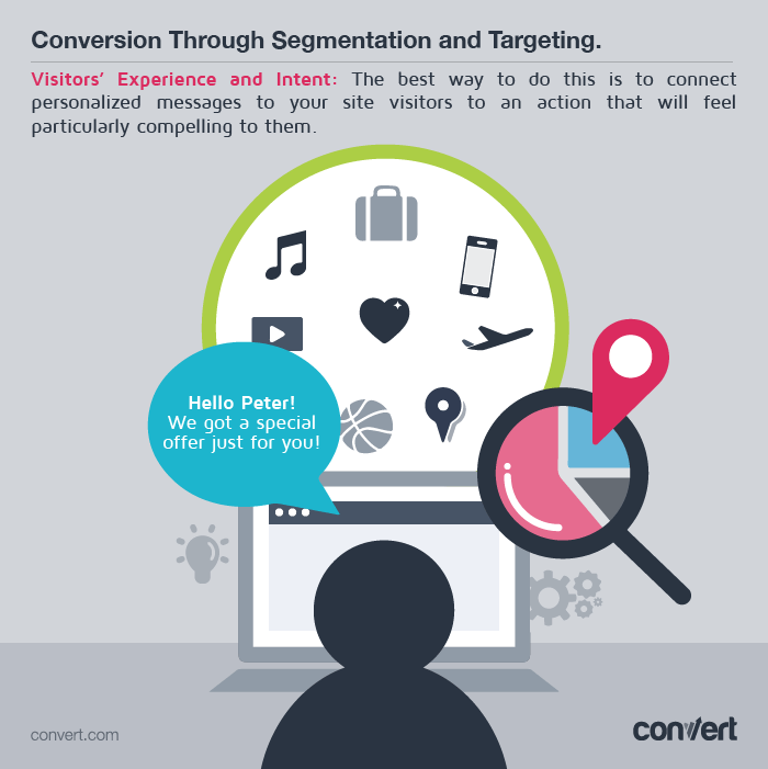 Conversion Through Segmentation and Targeting-02