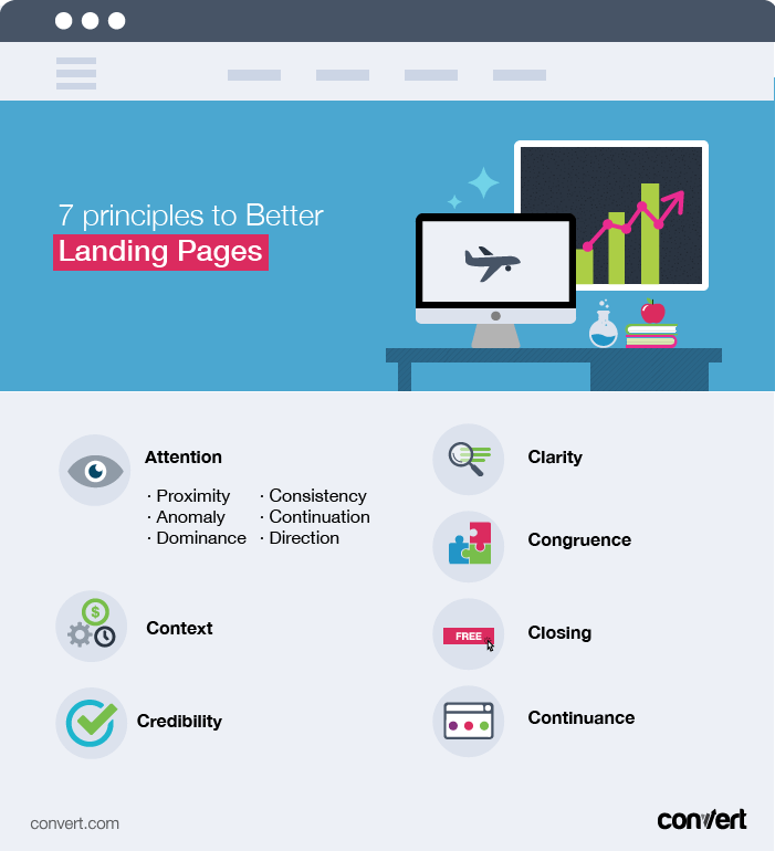 Optimized_Landing_Pages